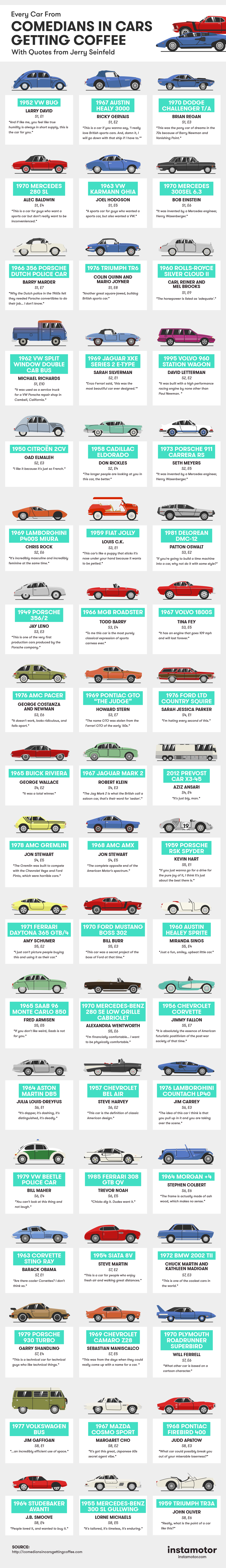 List Of American Cars >> Every Car From Comedians In Cars Getting Coffee Instamotor